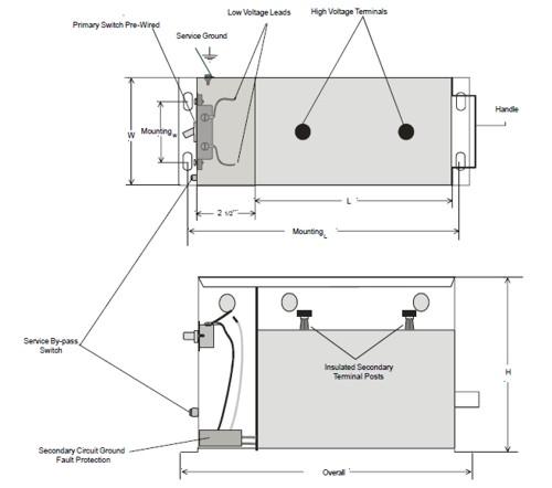 Allanson FPX Dimensions