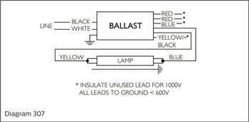 Enjoyable Signa Universal Esb432 14 Ballast 1 4 Lamp 4Ft To 32Ft Wiring Cloud Hisonuggs Outletorg