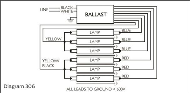 Advance ISB-0848-46-E 120v to 277v Fluorescent Ballast - 4-6 Lamp 8ft-48ft