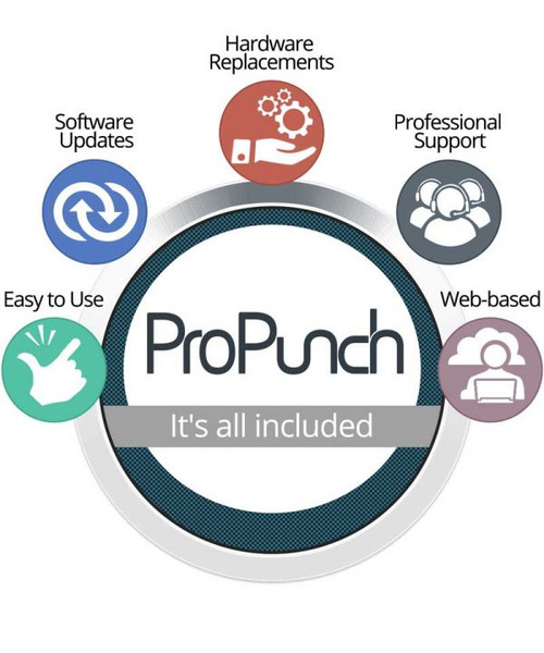 Acroprint ProPunch Software