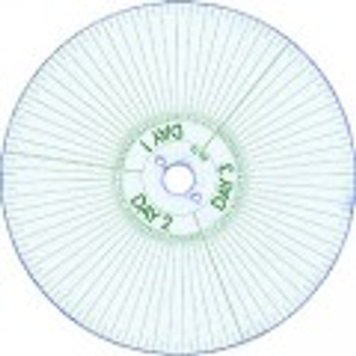 Acroprint Watchman Disk