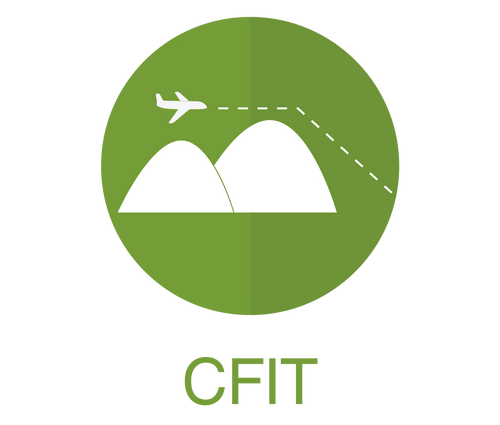 The Controlled Flight Into Terrain (CFIT) online course is designed for pilots flying turboprop and jet aircraft with a Terrain Awareness Warning System (TAWS) installed in the aircraft: Ground Proximity Warning System (GPWS), Enhanced Ground Proximity Warning System (EGPWS), or other TAWS system. The course raises awareness of CFIT hazards and best practices to avoid a CFIT accident. This CFIT training course includes 24/7 technical support, as do all our online aviation courses. Platforms and Use: This course is delivered on the CPaT Approach LMS and CPaT Mobile Application and can be operated on PC, iOS, iPad, iPhone, Mac and Android computers, tablets and devices. This course can be used both online and offline and will synchronize when connectivity is re-established. Regulatory Compliance: This online aviation course meets FAA, ICAO and DGCA requirements and it complies with IOSA Standards.
