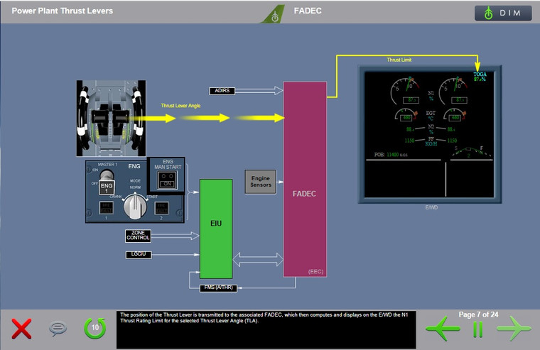 Airbus A320neo  Computer Based Training Course