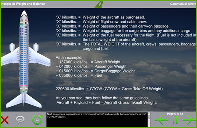Concepts of Weight and Balance