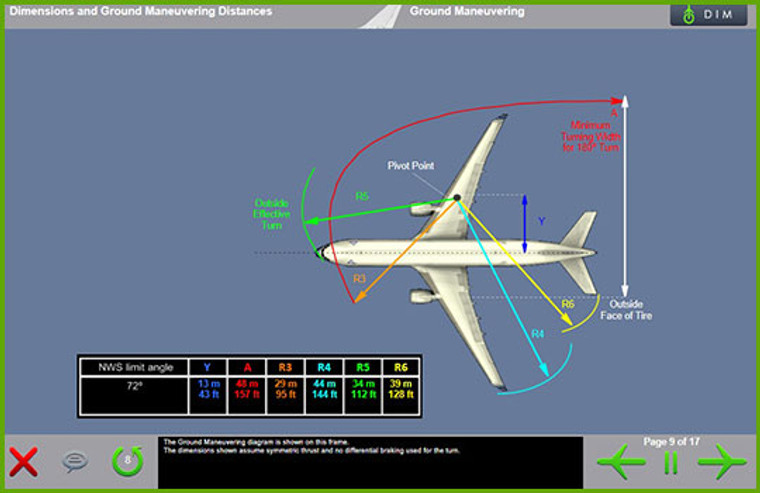Airbus A330 -200/300  Computer Based Training Course