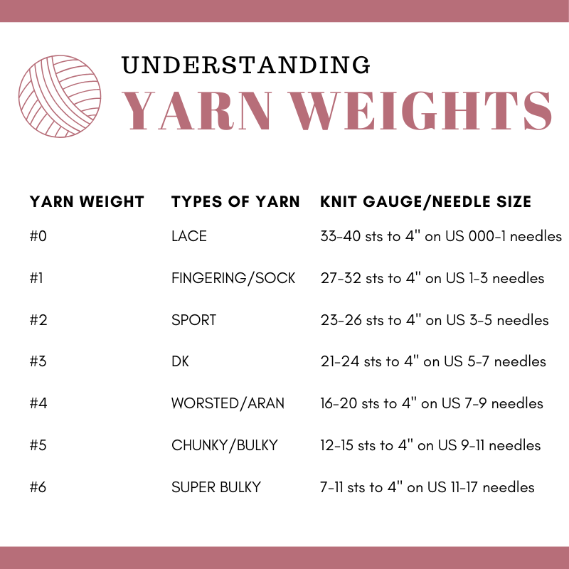yarn-weights-chart-1-.png