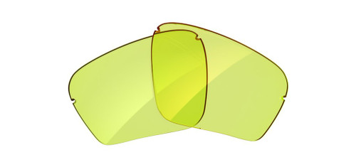 Edge RIACT Lenses