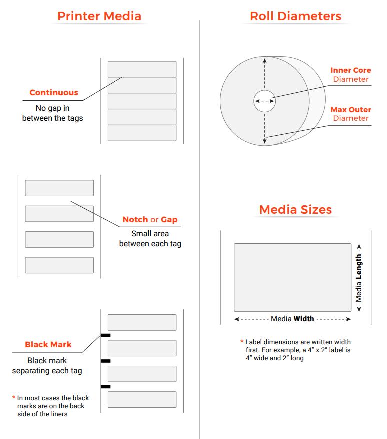 Printer Media