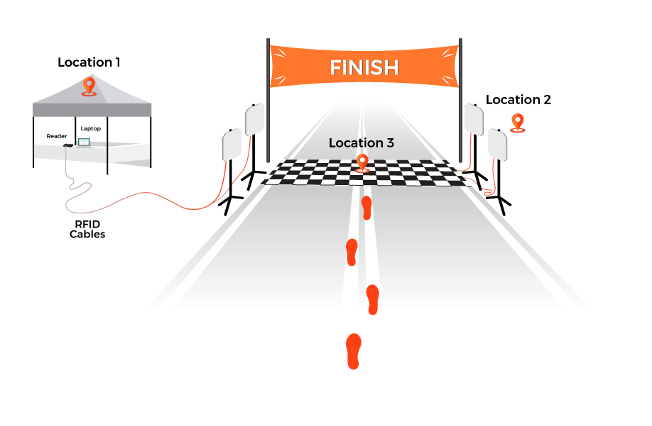 rt-graphic-finishline.png