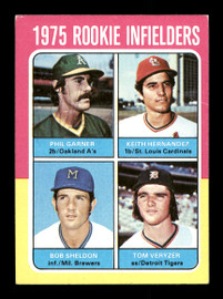 Phil Garner Autographed 1975 Topps Rookie Card #623 Oakland A's SKU #166946