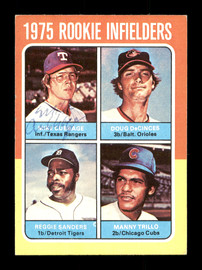 Mike Cubbage Autographed 1975 Topps Mini Rookie Card #617 Texas Rangers SKU #166949