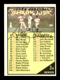 Solly Hemus Autographed 1961 Topps Checklist Card #98 St. Louis Cardinals SKU #169752
