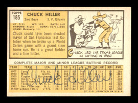 Chuck Hiller Autographed 1963 Topps Card #185 San Francisco Giants On Back SKU #178646