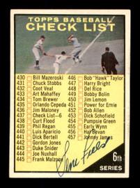 Gene Freese Autographed 1961 Topps Checklist Card #437 Cincinnati Reds SKU #197922