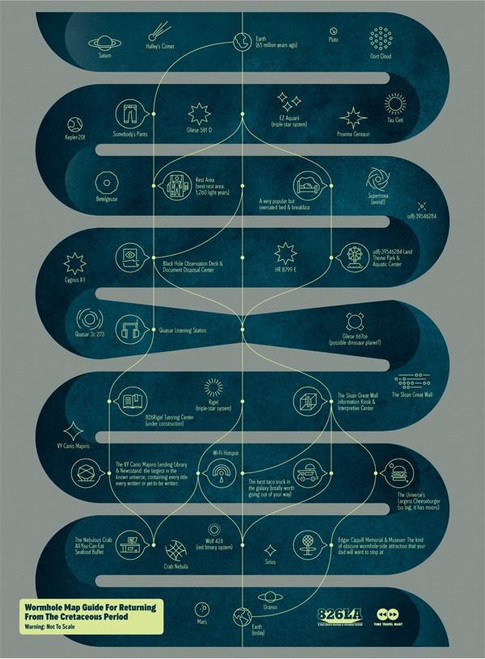 Wormhole Map Poster