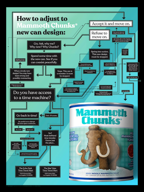 Mammoth Chunks Poster