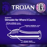 Trojan G Spot Condoms explained.