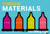 Condom Material: What Penis Sheaths Are Made of Today