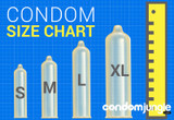 Condom Size Chart: Find Your Best Fit