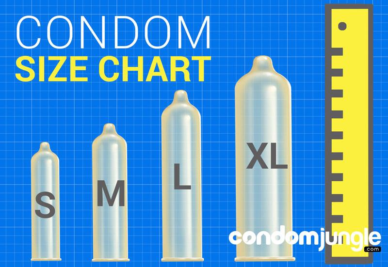 Condom Size Chart: Find Your Best Fit - CondomJungle.com