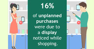 Exploring Proven Ways To Influence Customers' Impulse Purchase Habits