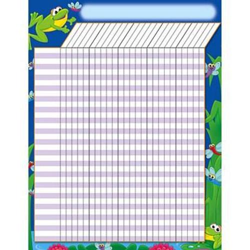 Trend Enterprises Inc Frogs Design Large Durable Incentive Wall Reward Chart