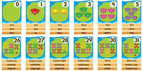 Trend Enterprises Inc Lily Pad counting Line Bulletin Board Classroom Display set