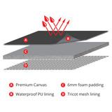 fabric schematic canvas stc