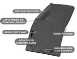 Hyundai Tucson Precision Fit Mats 07/2015 - Current