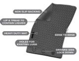 Isuzu D-Max Precision Fit Mats 06/2012 - 06/2020