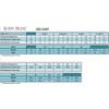 Judy Blue Size Chart