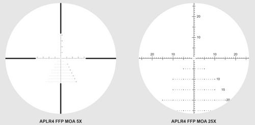 Athlon Midas TAC 5-25x56 FFP
