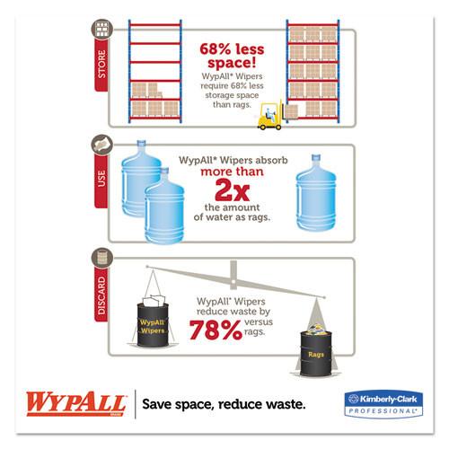 WypAll X80 Cloths  HYDROKNIT  POP-UP Box  9 1 10 x 16 4 5  White  80 Bx  5 Boxes Carton (KCC 41048)
