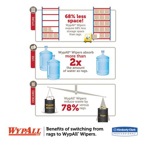 WypAll X60 Cloths  Small Roll  9 8 x 13 4  Blue  130 Roll  12 Rolls Carton (KCC 35411)
