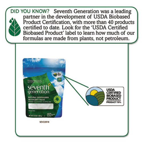 Seventh Generation Natural Dishwasher Detergent Concentrated Packs  Free   Clear  20 Packets Pack (SEV22818PK)