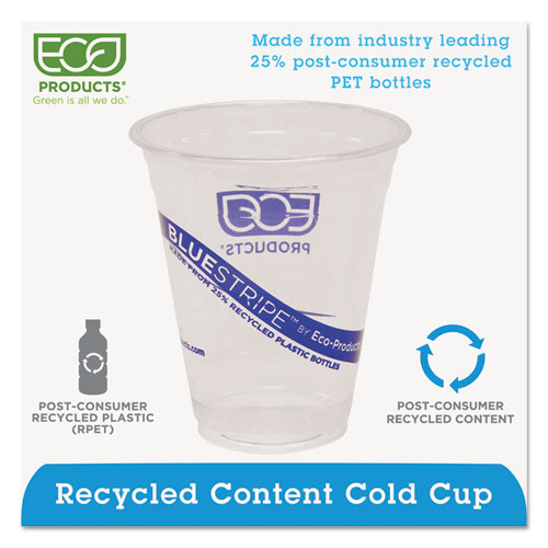 Eco-Products BlueStripe 25  Recycled Content Cold Cups  12 oz  Clear Blue  50 Pk  20 Pk Ct (ECOEPCR12)