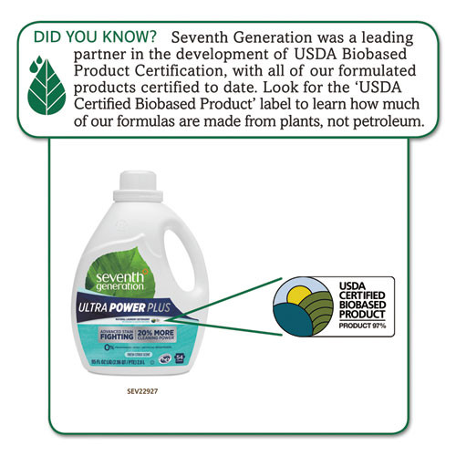Seventh Generation Natural Liquid Laundry Detergent  Ultra Power Plus  Fresh Scent  54 Loads  95 oz (SEV22927)