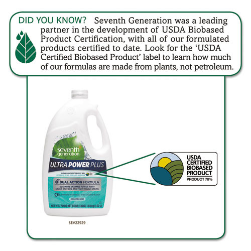 Seventh Generation Natural Automatic Dishwasher Gel  Ultra Power Plus  Fresh Citrus  65 oz Bottle (SEV22929)