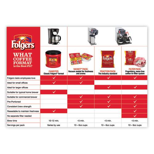 Folgers Coffee  Classic Roast  Ground  30 5 oz Canister  6 Carton (FOL20421CT)