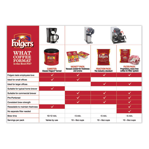 Folgers Coffee  Black Silk  24 2 oz Canister  6 Carton (FOL20540CT)