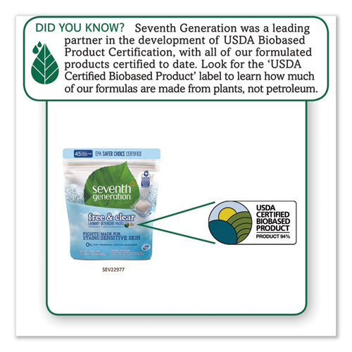 Seventh Generation Natural Laundry Detergent Packs  Powder  Unscented  45 Packets Pack  8 Carton (SEV22977CT)