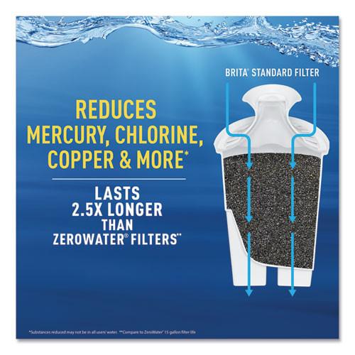Brita Classic Water Filter Pitcher  40 oz  5 Cups (CLO36089EA)