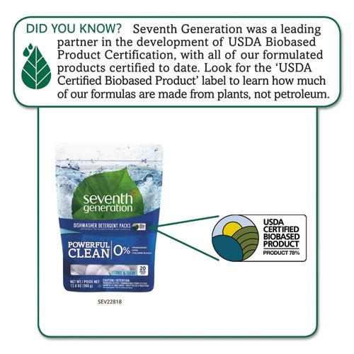 Seventh Generation Natural Dishwasher Detergent Concentrated Packs  20 Pack  12 Packs Carton (SEV22818CT)