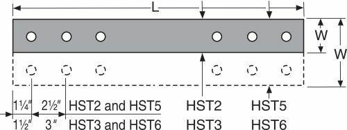 HST Strap Ties