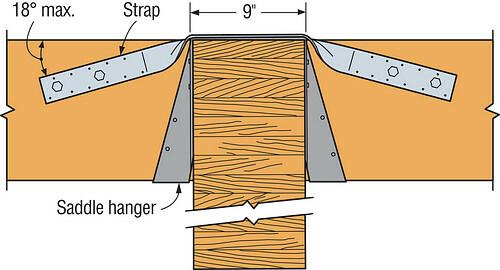 SA Strap Connector (SA36)