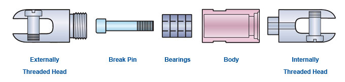 break-away-swivels-for-directional-drilling-diagram2.jpg
