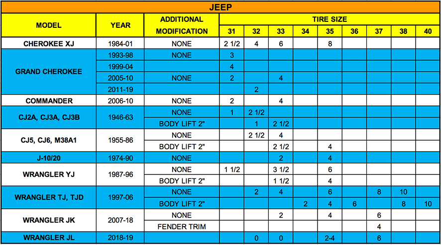 Jeep Tire Fitment Guide