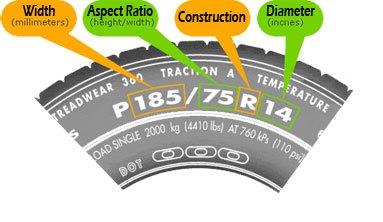 Reading Metric Tire Measurements