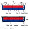 99 LB Cup Magnets balck