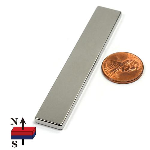 Rectangular Neodymium Magnet